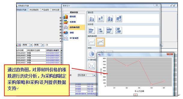万达宝采购管理系统供应商供货报价及历史价格管理功能介绍