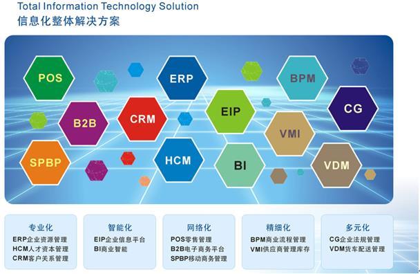 梅州ERP系统_梅州ERP软件_梅州ERP企业管理系统